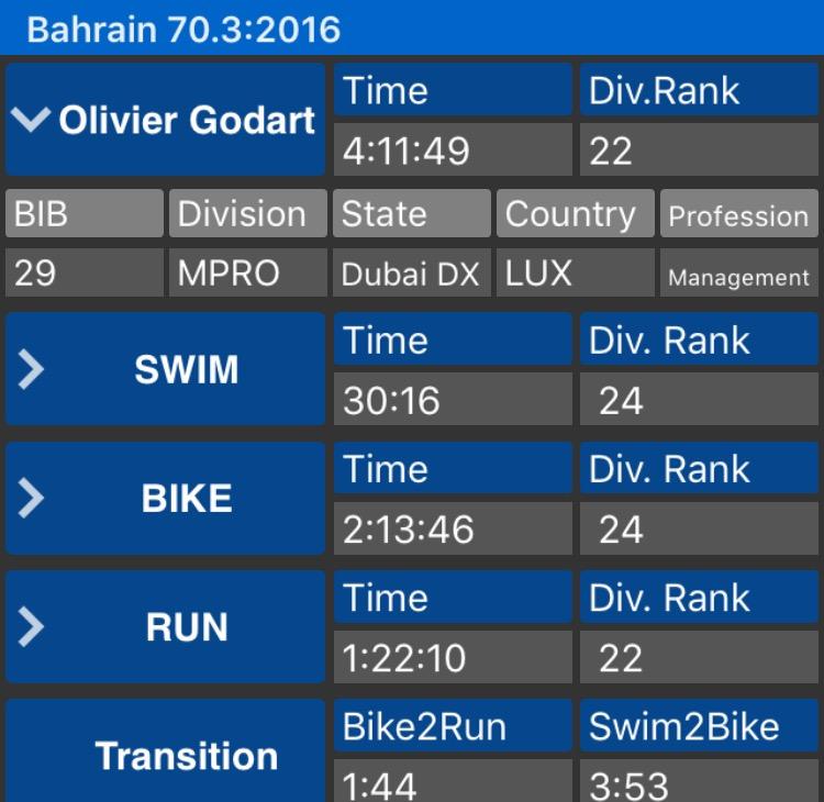 IM70.3 Bahrain result Godart